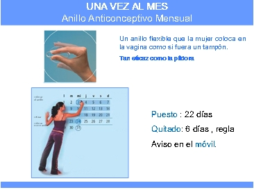 Anillo Anticonceptivo Mensual